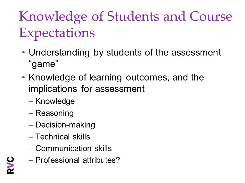 Knowledge of Students and Course Expectations Understanding by students of the assessment game Knowledge of learning outcomes, and the implications for assessment –Knowledge –Reasoning –Decision-making –Technical skills –Communication skills –Professional attributes