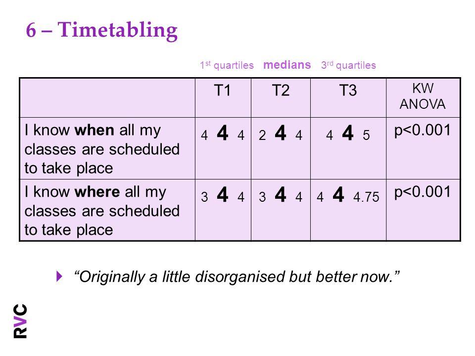 6 – Timetabling Originally a little disorganised but better now.