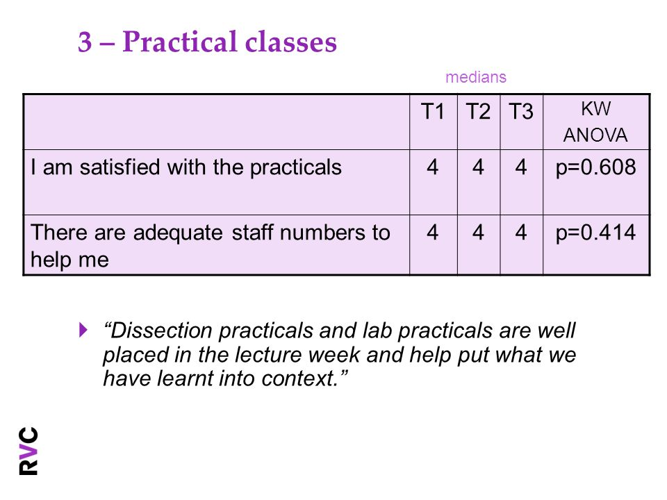3 – Practical classes Dissection practicals and lab practicals are well placed in the lecture week and help put what we have learnt into context. T1T2
