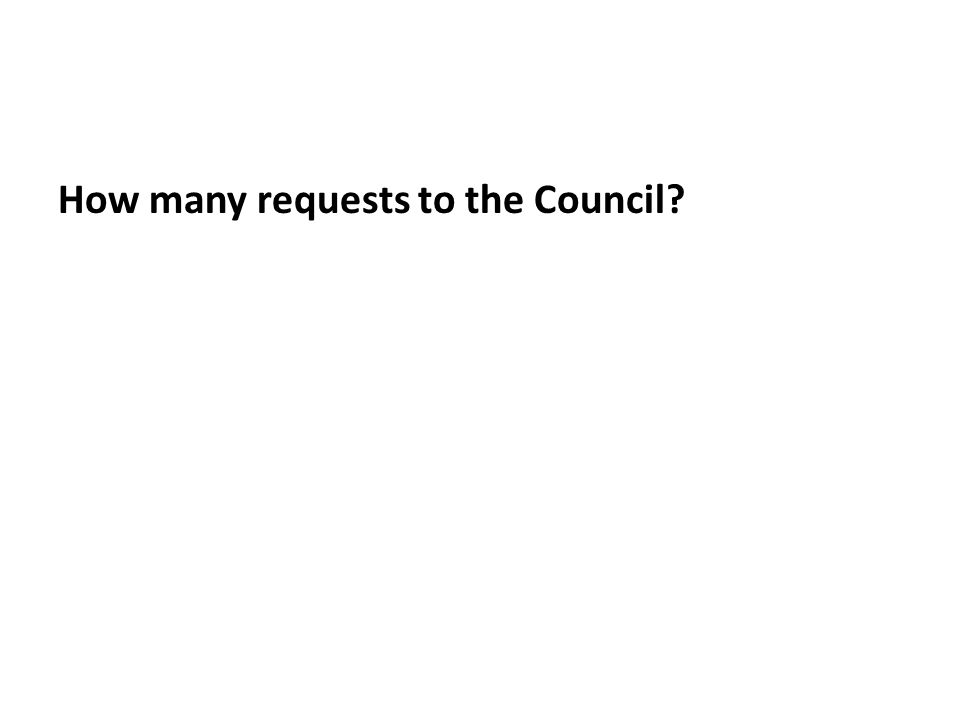 How many requests to the Council?