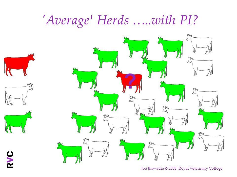 'Average ' Herds …..with PI? ? Joe Brownlie © 2008 Royal Veterinary College