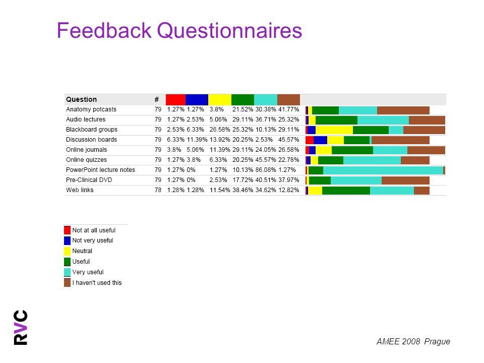 AMEE 2008 Prague Feedback Questionnaires
