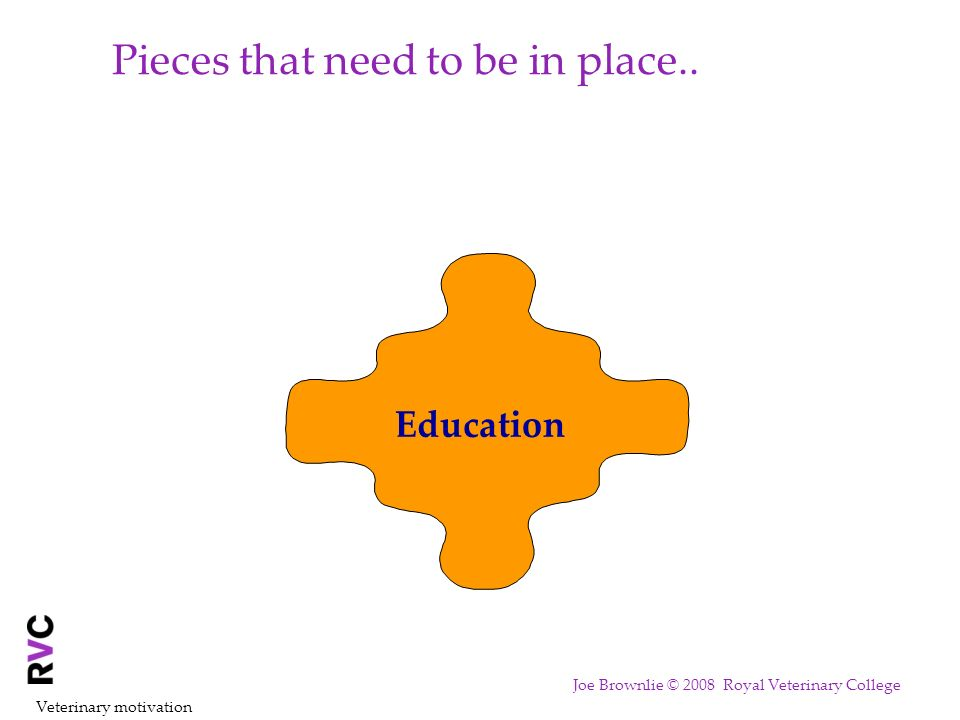 Pieces that need to be in place.. Education Veterinary motivation Joe Brownlie © 2008 Royal Veterinary College