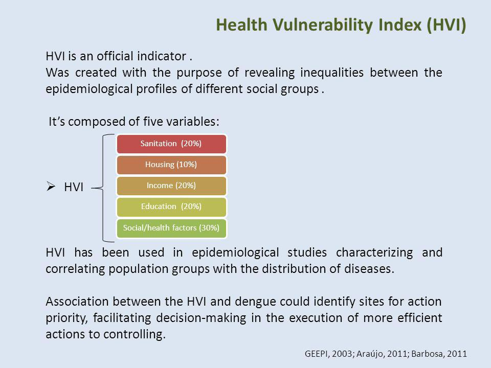 Health Vulnerability Index (HVI) HVI is an official indicator. Was created with the purpose of revealing inequalities between the epidemiological prof