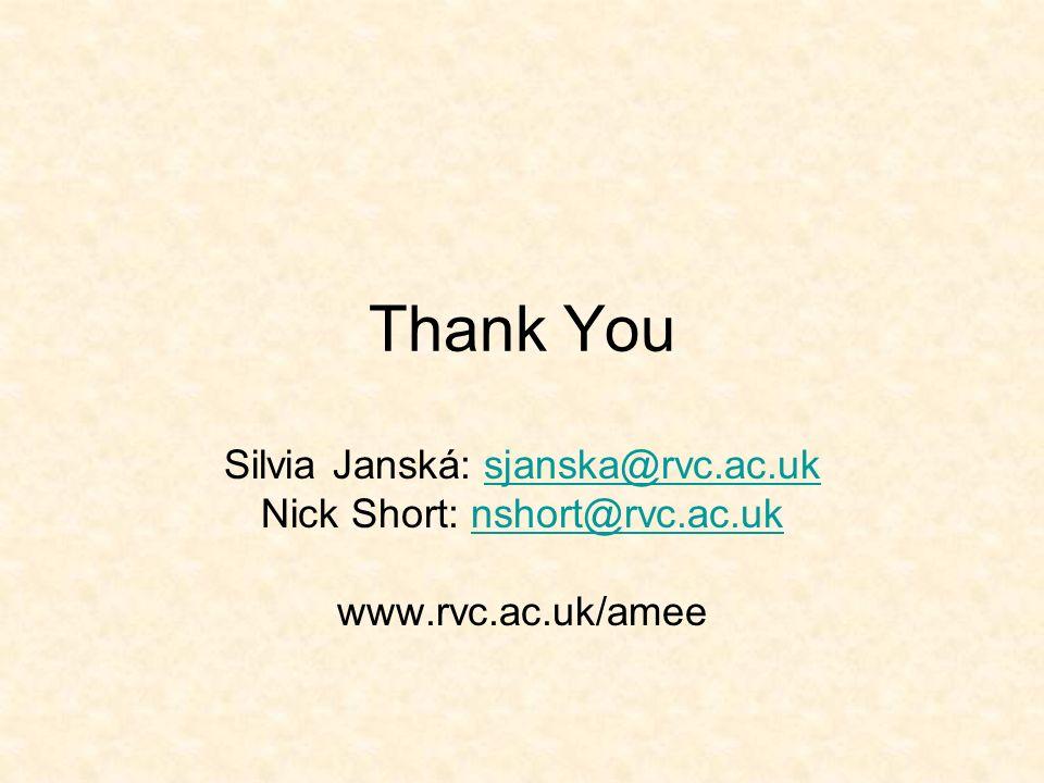 Thank You Silvia Janská: sjanska@rvc.ac.uksjanska@rvc.ac.uk Nick Short: nshort@rvc.ac.uknshort@rvc.ac.uk www.rvc.ac.uk/amee