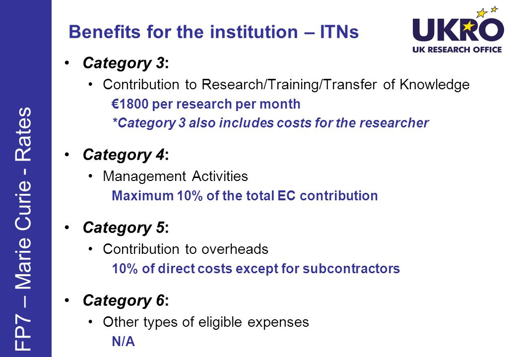 http://www.ukro.ac.uk Tips on writing your ITN proposal UK National Contact Point mariecurie-uk@bbsrc.ac.uk mariecurie-uk@bbsrc.ac.uk