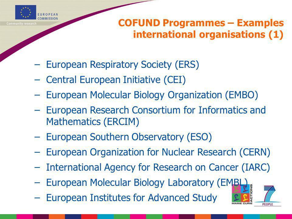 COFUND Programmes – Examples international organisations (1) –European Respiratory Society (ERS) –Central European Initiative (CEI) –European Molecula
