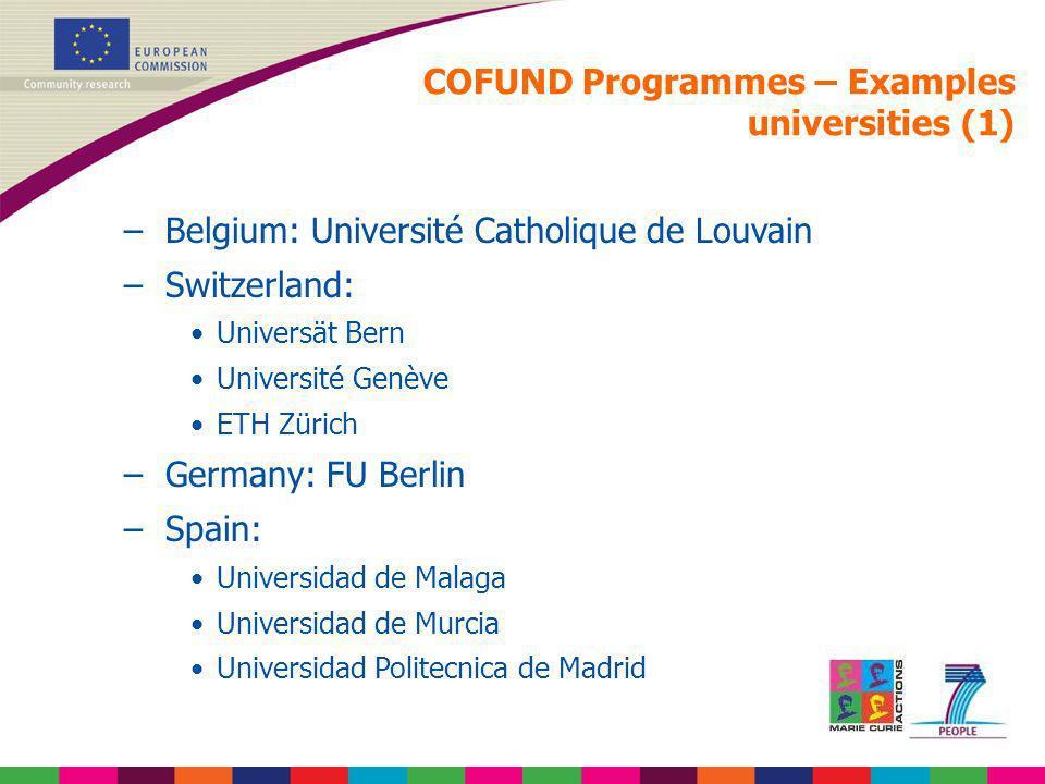 –Belgium: Université Catholique de Louvain –Switzerland: Universät Bern Université Genève ETH Zürich –Germany: FU Berlin –Spain: Universidad de Malaga