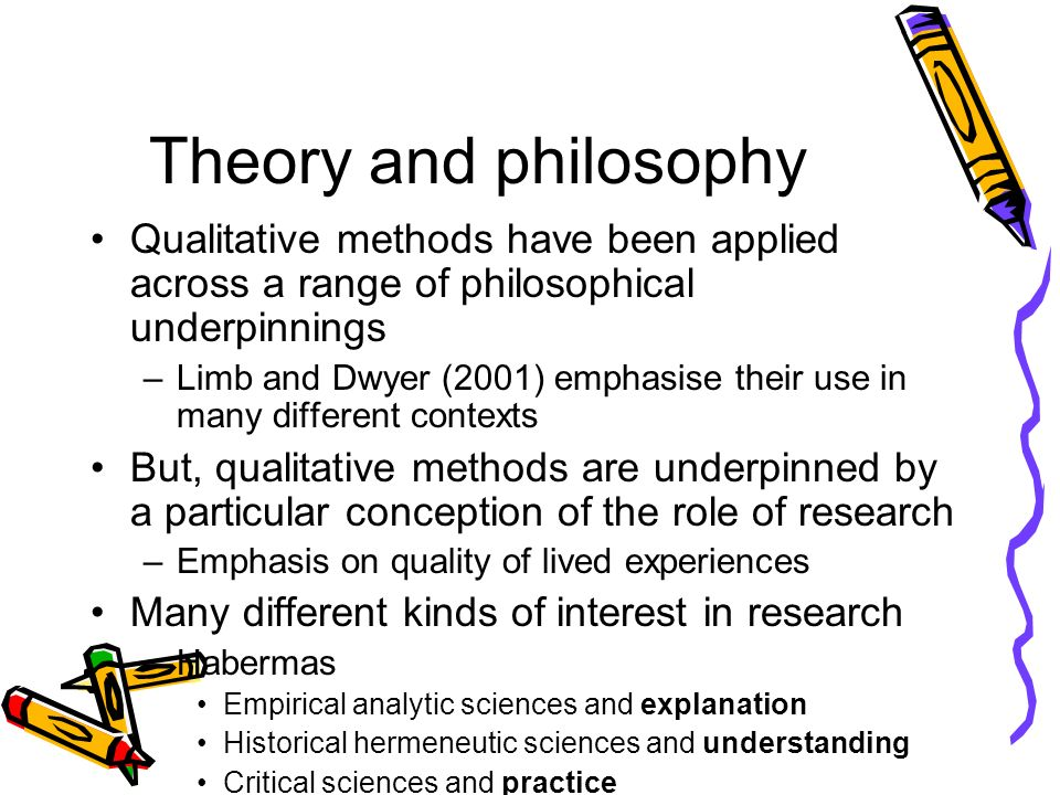 Theory and philosophy Qualitative methods have been applied across a range of philosophical underpinnings –Limb and Dwyer (2001) emphasise their use in many different contexts But, qualitative methods are underpinned by a particular conception of the role of research –Emphasis on quality of lived experiences Many different kinds of interest in research –Habermas Empirical analytic sciences and explanation Historical hermeneutic sciences and understanding Critical sciences and practice