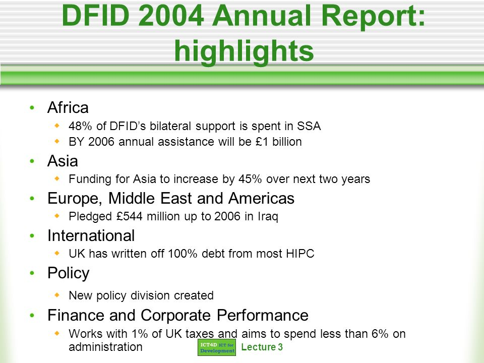 Lecture 3 DFID 2004 Annual Report: highlights Africa 48% of DFIDs bilateral support is spent in SSA BY 2006 annual assistance will be £1 billion Asia Funding for Asia to increase by 45% over next two years Europe, Middle East and Americas Pledged £544 million up to 2006 in Iraq International UK has written off 100% debt from most HIPC Policy New policy division created Finance and Corporate Performance Works with 1% of UK taxes and aims to spend less than 6% on administration