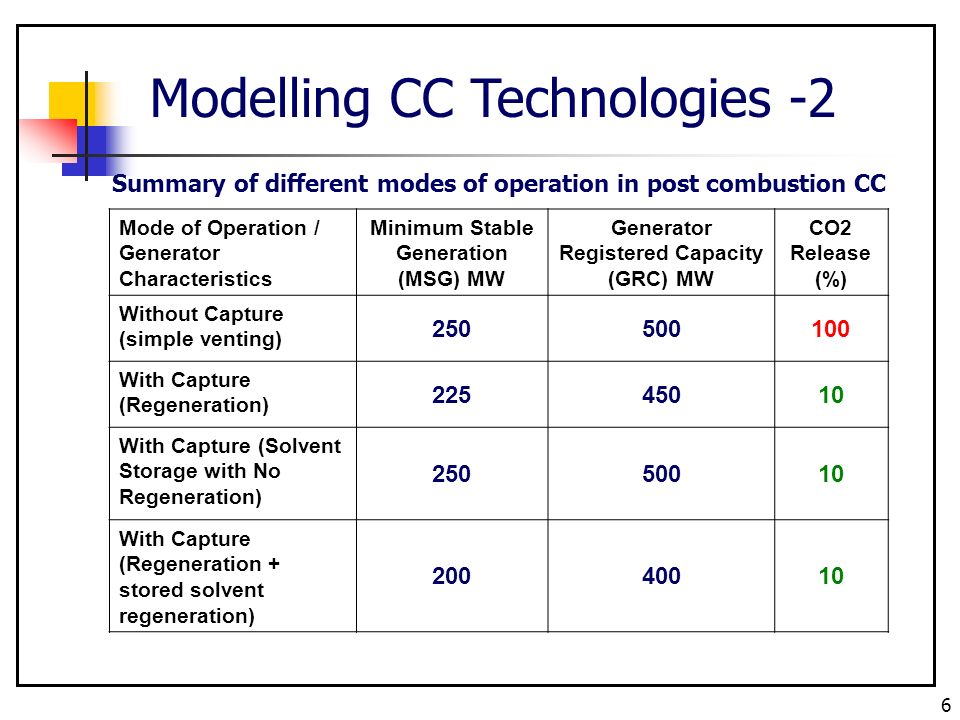 17 Economic, CO2 and Security performance of power system operation with carbon capture plant and renewable generation (Theme A5 - UK Real Time Energy Supply and CCS Plant) Anser Shakoor, Cheeyong Chen, Goran Strbac (Imperial College London) (UKCCSC meeting – Nottingham- 18 April 2007)