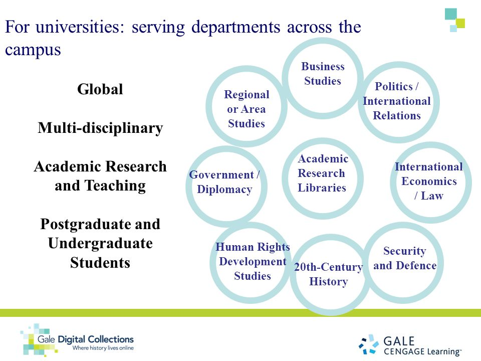 For universities: serving departments across the campus Global Multi-disciplinary Academic Research and Teaching Postgraduate and Undergraduate Studen
