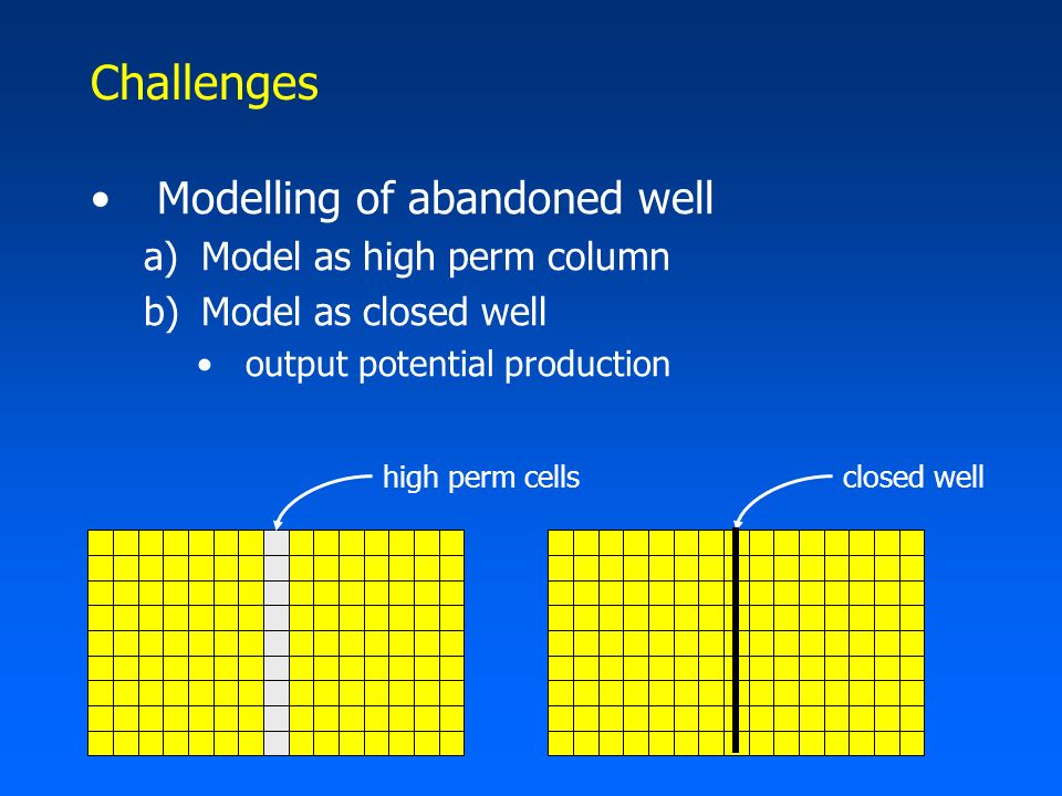 Challenges Modelling of abandoned well a)Model as high perm column b)Model as closed well output potential production high perm cellsclosed well