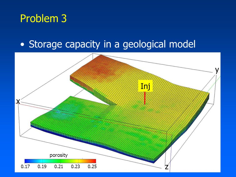 Problem 3 Storage capacity in a geological model Inj x y z 0.170.190.210.230.25 porosity