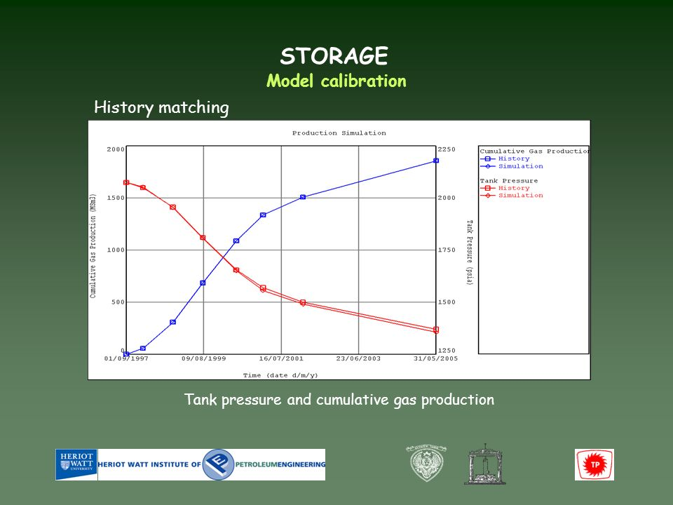 STORAGE Model calibration History matching Tank pressure and cumulative gas production
