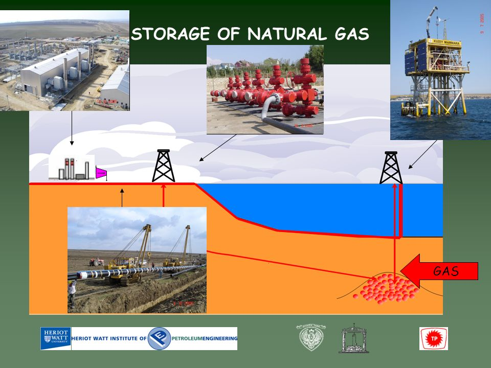 STORAGE Model calibration History matching - Sensitivity Standard deviation against gas in place