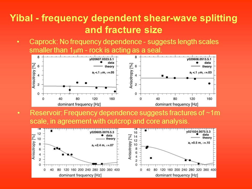 Yibal - frequency dependent shear-wave splitting and fracture size Caprock: No frequency dependence - suggests length scales smaller than 1 m - rock i