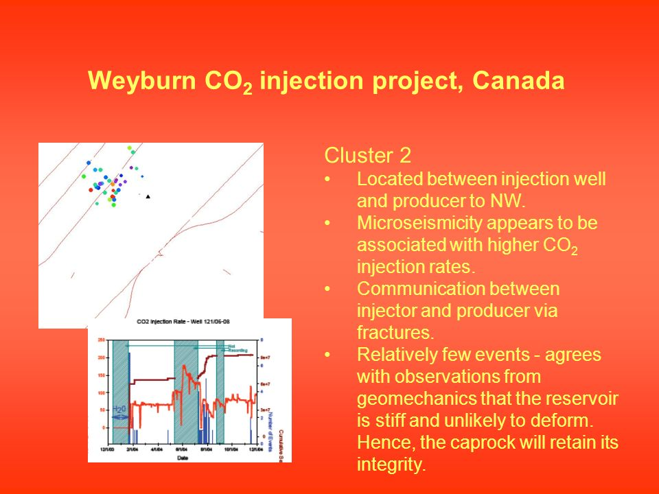 Weyburn CO 2 injection project, Canada Cluster 2 Located between injection well and producer to NW. Microseismicity appears to be associated with high
