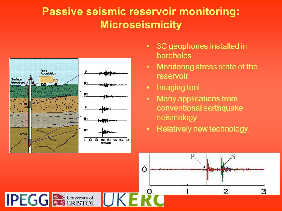 Passive seismic reservoir monitoring: Microseismicity 3C geophones installed in boreholes. Monitoring stress state of the reservoir. Imaging tool. Man