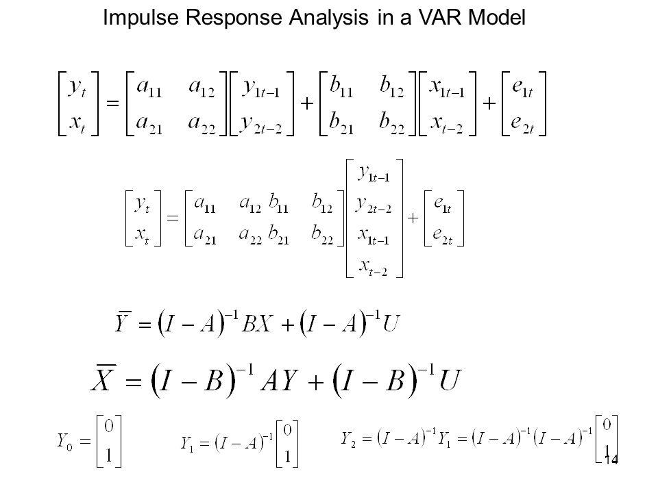 14 Impulse Response Analysis in a VAR Model