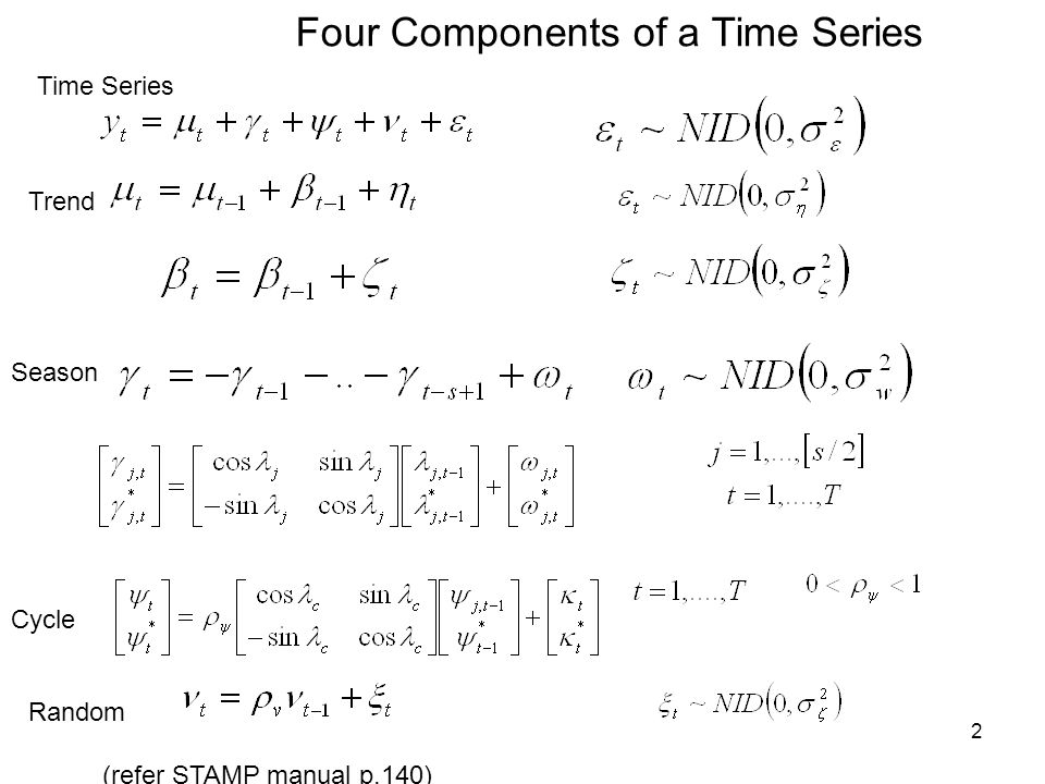 2 Four Components of a Time Series Time Series Trend Season Cycle Random (refer STAMP manual p.140)