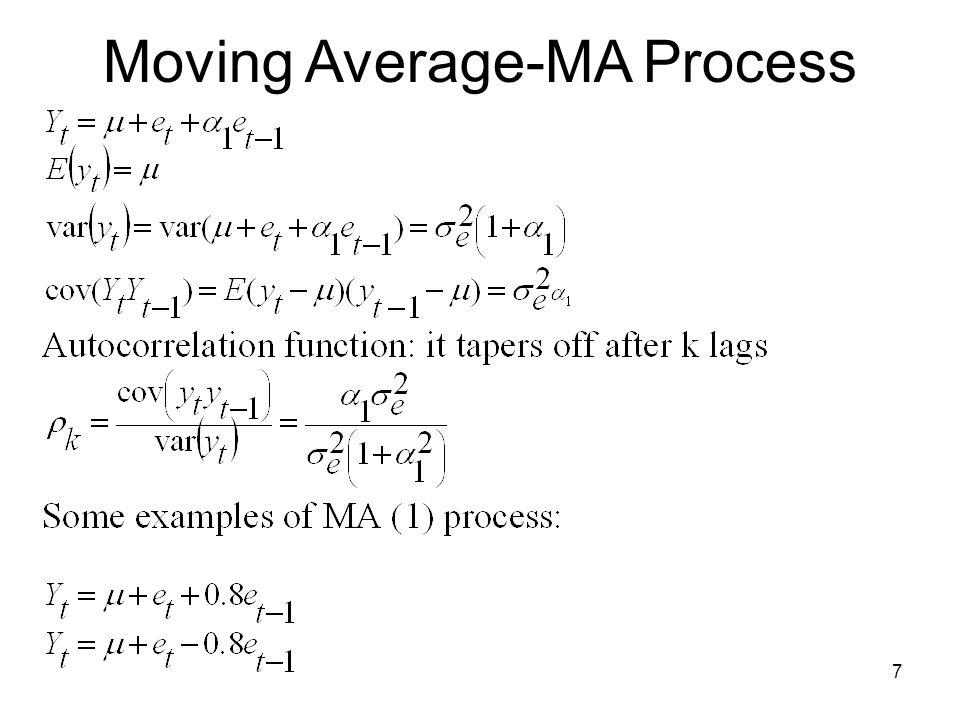 7 Moving Average-MA Process