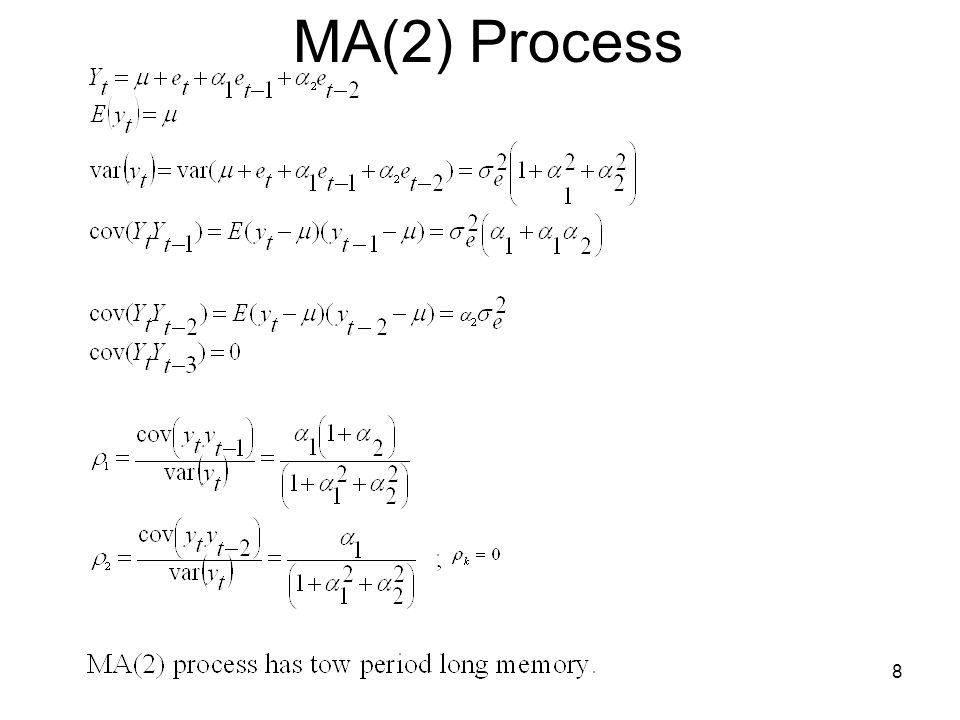 8 MA(2) Process