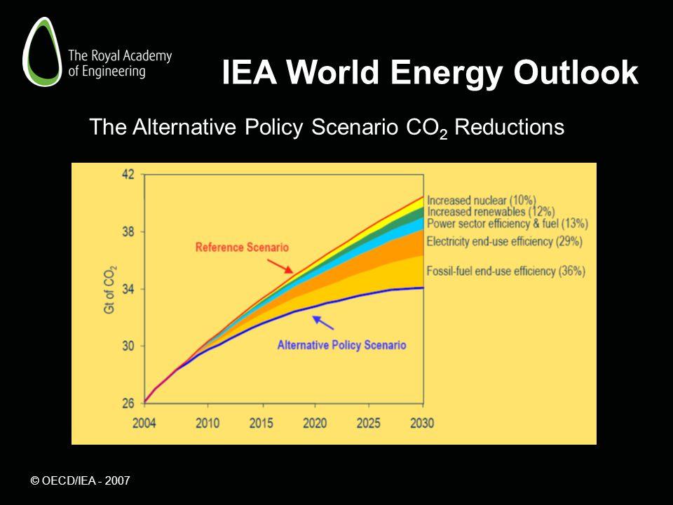IEA World Energy Outlook The Alternative Policy Scenario CO 2 Reductions © OECD/IEA - 2007