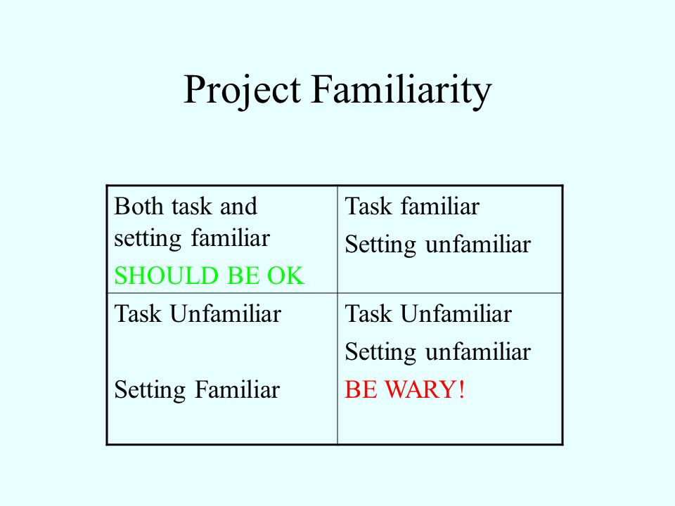 Project Familiarity Both task and setting familiar SHOULD BE OK Task familiar Setting unfamiliar Task Unfamiliar Setting Familiar Task Unfamiliar Sett