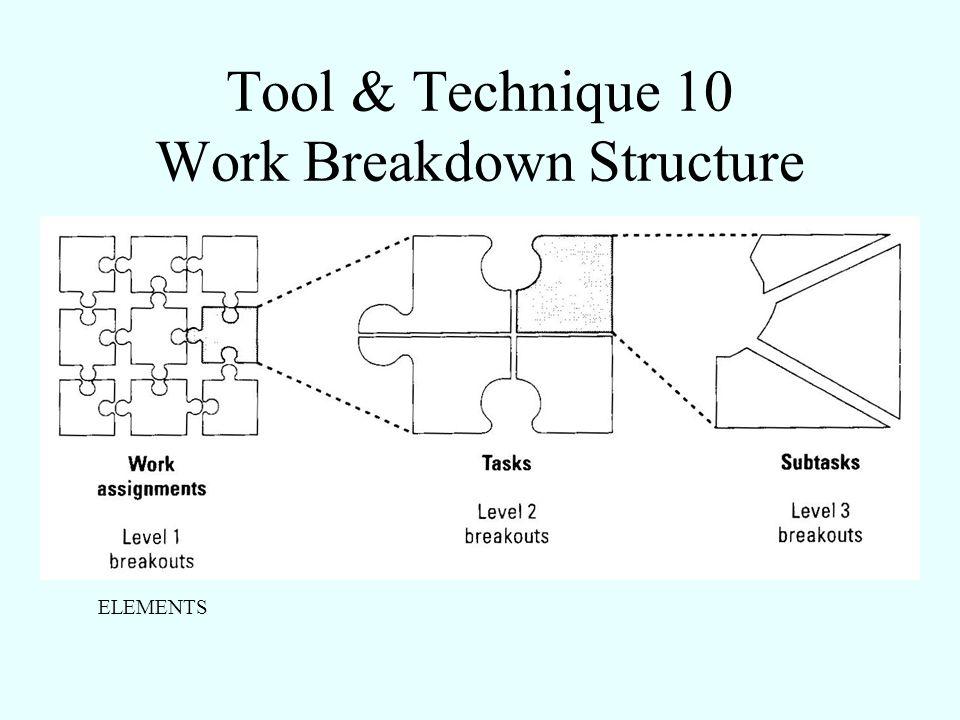 Tool & Technique 10 Work Breakdown Structure ELEMENTS