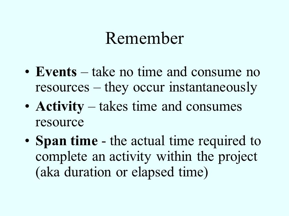 Remember Events – take no time and consume no resources – they occur instantaneously Activity – takes time and consumes resource Span time - the actua