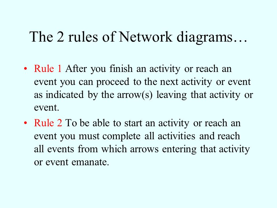The 2 rules of Network diagrams… Rule 1 After you finish an activity or reach an event you can proceed to the next activity or event as indicated by t