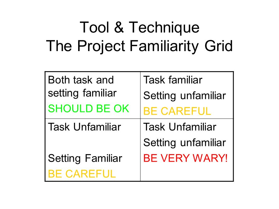 Tool & Technique The Project Familiarity Grid Both task and setting familiar SHOULD BE OK Task familiar Setting unfamiliar BE CAREFUL Task Unfamiliar