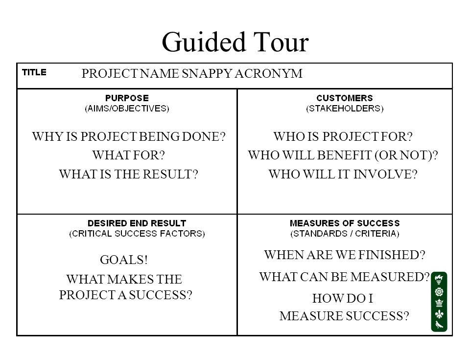 Guided Tour WHY IS PROJECT BEING DONE? WHAT FOR? WHAT IS THE RESULT? WHO IS PROJECT FOR? WHO WILL BENEFIT (OR NOT)? WHO WILL IT INVOLVE? GOALS! WHAT M