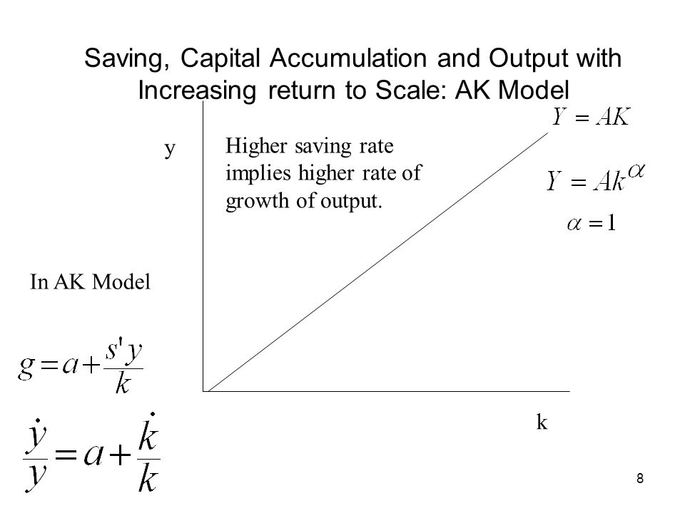8 Saving, Capital Accumulation and Output with Increasing return to Scale: AK Model k y In AK Model Higher saving rate implies higher rate of growth o
