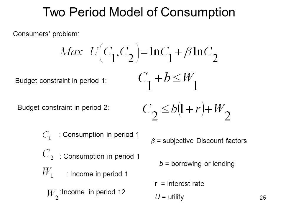 25 Two Period Model of Consumption Consumers problem: = subjective Discount factors : Consumption in period 1 : Income in period 1 :Income in period 1