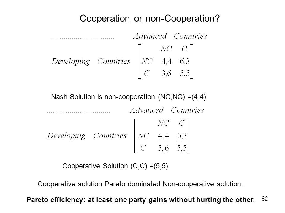 62 Cooperation or non-Cooperation? Nash Solution is non-cooperation (NC,NC) =(4,4) Cooperative Solution (C,C) =(5,5) Cooperative solution Pareto domin