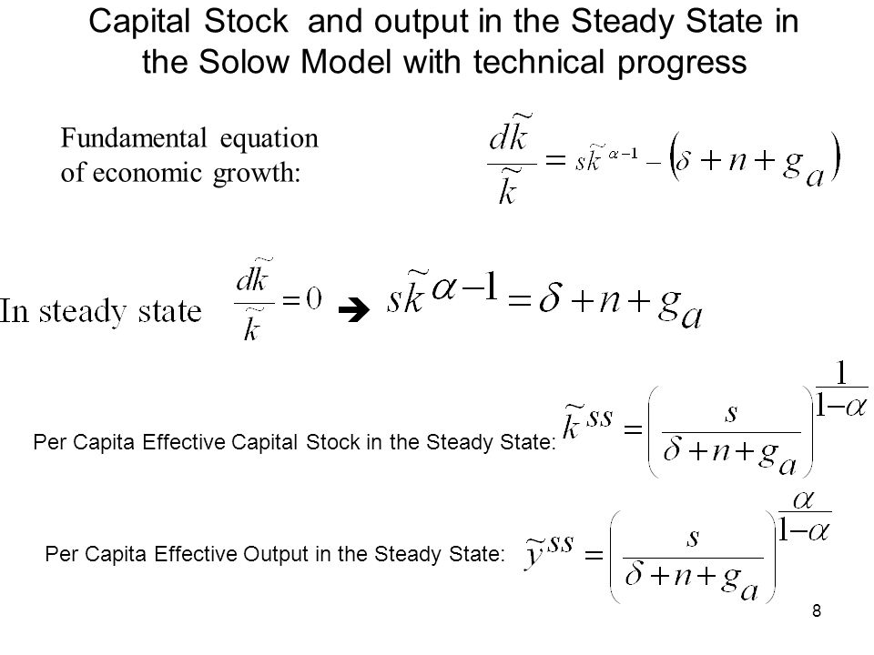 8 Capital Stock and output in the Steady State in the Solow Model with technical progress Fundamental equation of economic growth: Per Capita Effectiv