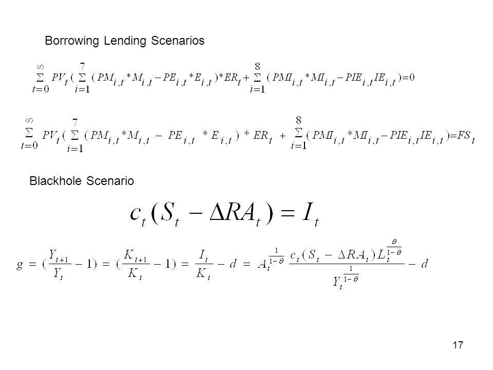 17 Borrowing Lending Scenarios Blackhole Scenario