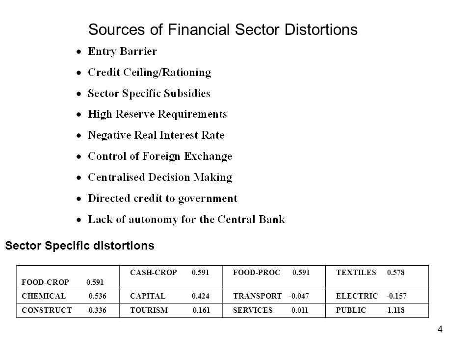 4 Sources of Financial Sector Distortions Sector Specific distortions FOOD-CROP 0.591 CASH-CROP 0.591 FOOD-PROC 0.591 TEXTILES 0.578 CHEMICAL 0.536 CAPITAL 0.424 TRANSPORT -0.047 ELECTRIC -0.157 CONSTRUCT -0.336 TOURISM 0.161 SERVICES 0.011 PUBLIC -1.118