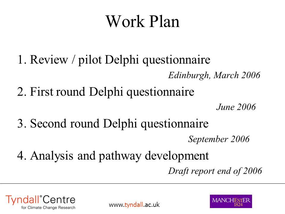 www.tyndall.ac.uk Work Plan 1. Review / pilot Delphi questionnaire Edinburgh, March 2006 2.