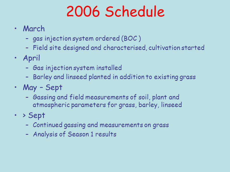 2006 Schedule March –gas injection system ordered (BOC ) –Field site designed and characterised, cultivation started April –Gas injection system installed –Barley and linseed planted in addition to existing grass May – Sept –Gassing and field measurements of soil, plant and atmospheric parameters for grass, barley, linseed > Sept –Continued gassing and measurements on grass –Analysis of Season 1 results