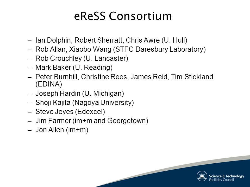 eReSS Consortium –Ian Dolphin, Robert Sherratt, Chris Awre (U.