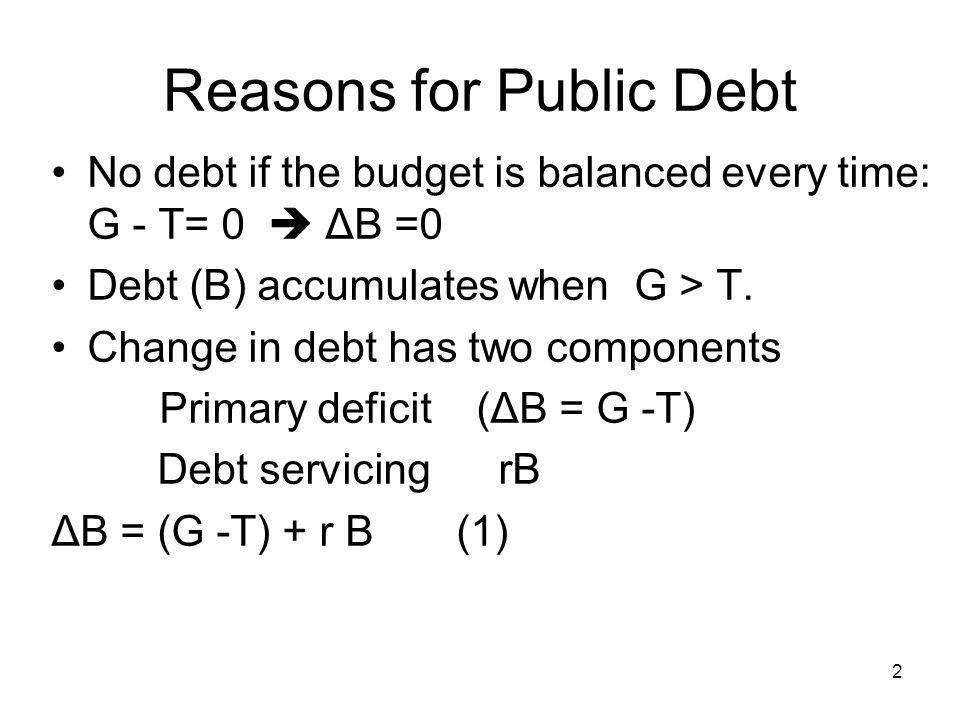 2 Reasons for Public Debt No debt if the budget is balanced every time: G - T= 0 ΔB =0 Debt (B) accumulates when G > T. Change in debt has two compone