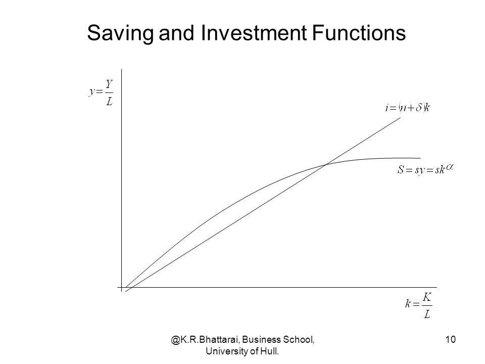 @K.R.Bhattarai, Business School, University of Hull. 10 Saving and Investment Functions