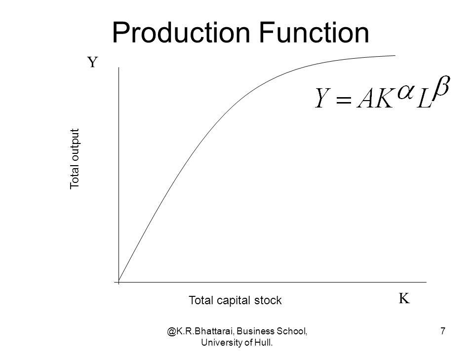 @K.R.Bhattarai, Business School, University of Hull. 7 Y K Production Function Total capital stock Total output