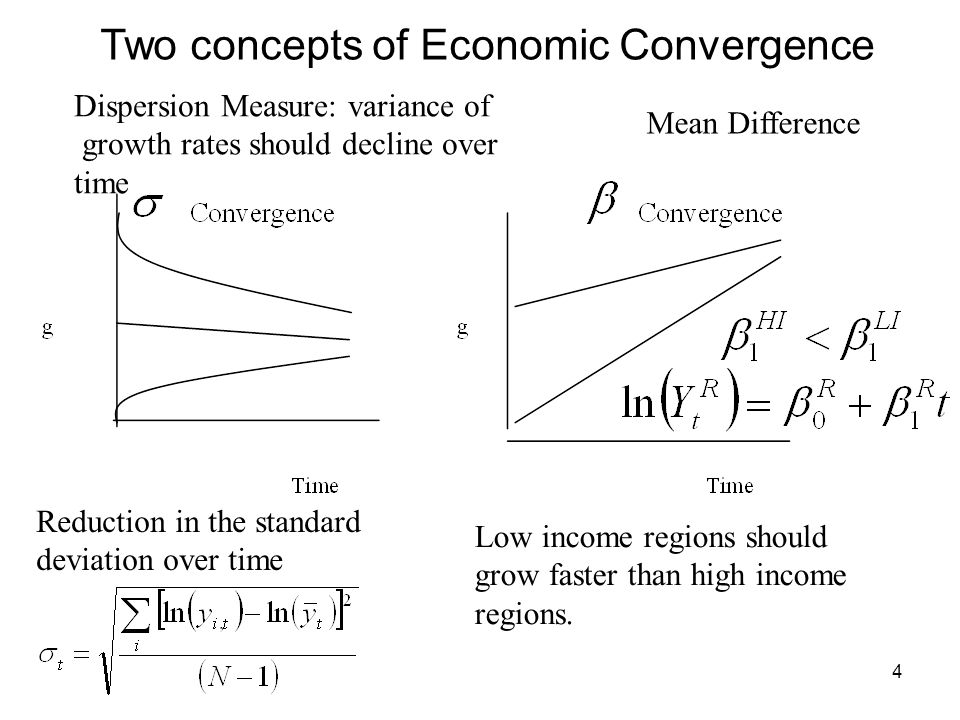 4 Two concepts of Economic Convergence Reduction in the standard deviation over time Dispersion Measure: variance of growth rates should decline over time Low income regions should grow faster than high income regions.