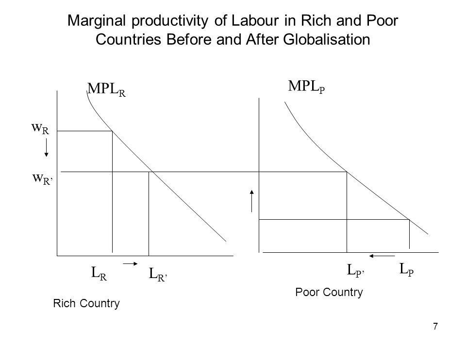 18 References Blanchard (13) http://www.bris.ac.uk/Depts/Economics/Growth/ B&W 3 MS 5-6, BL 11,12 MK 7 Baumol, W.