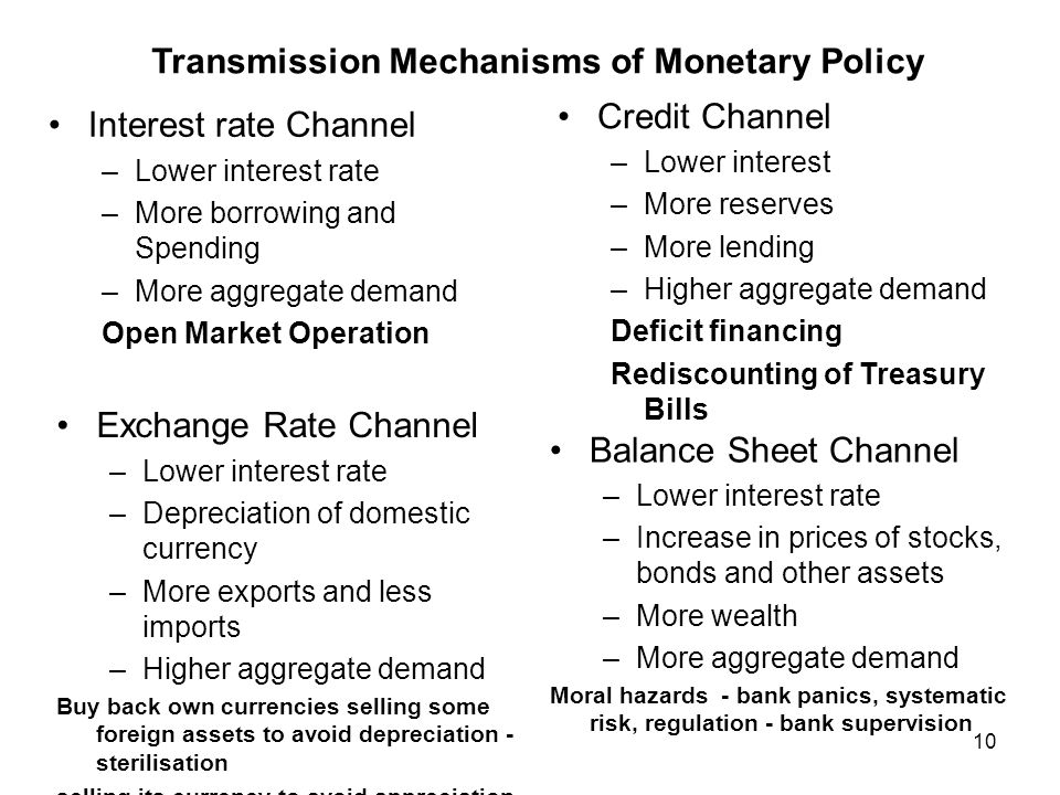 10 Transmission Mechanisms of Monetary Policy Interest rate Channel –Lower interest rate –More borrowing and Spending –More aggregate demand Open Mark
