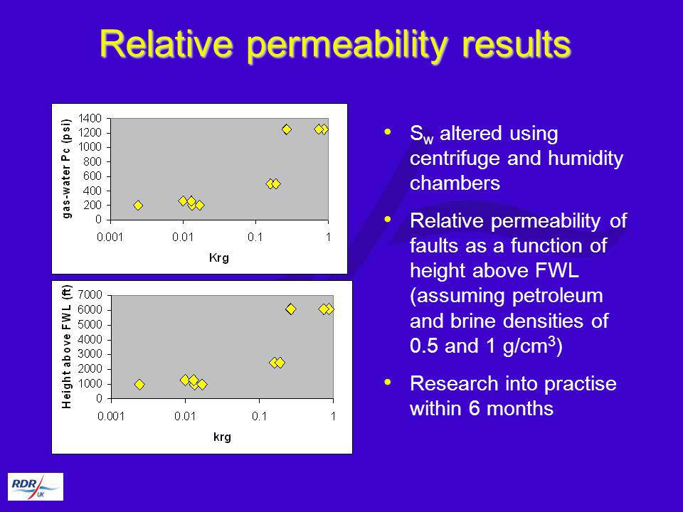 Relative permeability results S w altered using centrifuge and humidity chambers Relative permeability of faults as a function of height above FWL (as